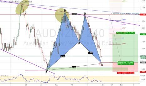 AUDNZD: AUDNZD: A Bat pattern is about to complete