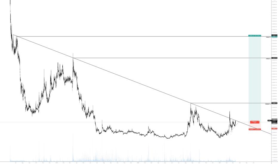 bitcoin rinkos ateities