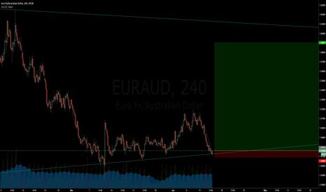 EURAUD: BROCK THE LINE