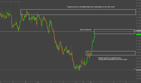 EURUSD: Target areas depending on USD sentiment