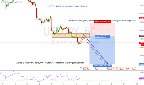 USDJPY: Short USDJPY : Entry on upside pullback