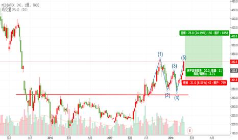 2454: 觀察可能偏多趨勢的股票-5