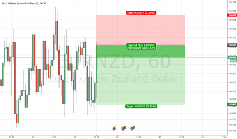 EURNZD: SHORT SHORT, IF WE GET IN A BIT OF TROUBLE EAT SOME SENZU BEANS