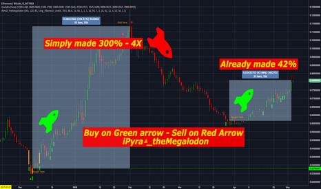 ETHBTC: iPyra_theMegalodon - 300% Profits ~4X on ETH/BTC