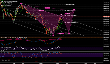 STI: Bearish Gartley