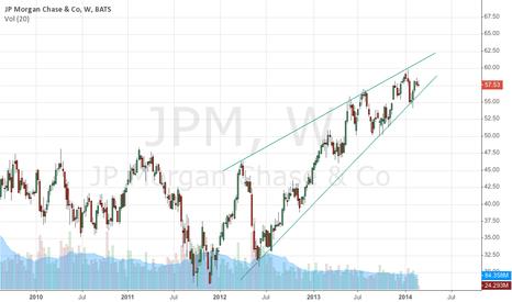 JPM: watching this
