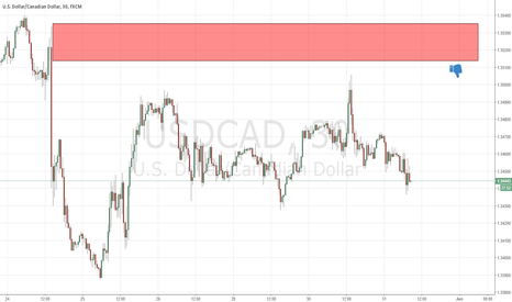 USDCAD: good level for short at usdcad