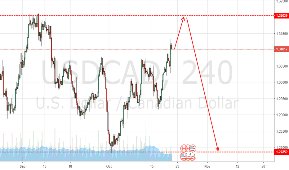 USDCAD: usd cad sell@ 1.32