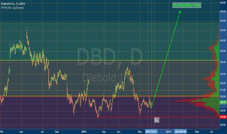 DBD: DBD