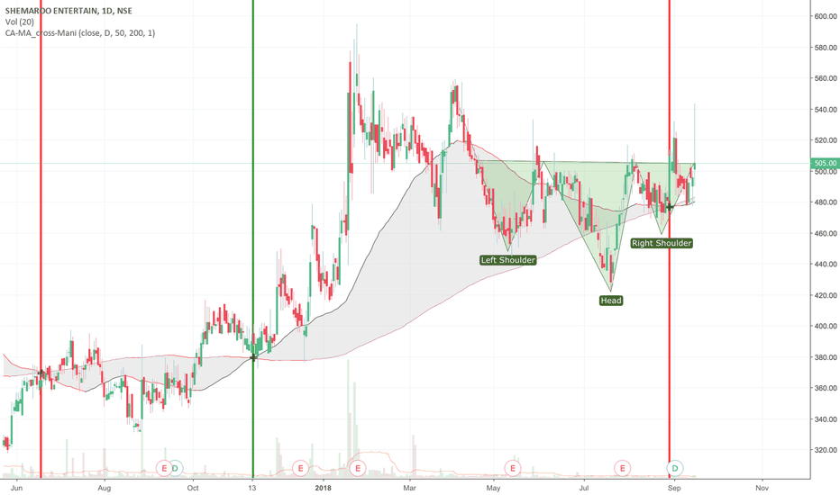 SHEMAROO: Shemaroo with inverted H&S