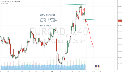 EURCAD: EURCAD sell By market