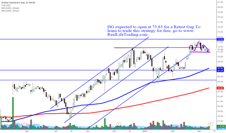 DG: DG Day Trade Retest Gap (Brad Reed Mar12,2015)