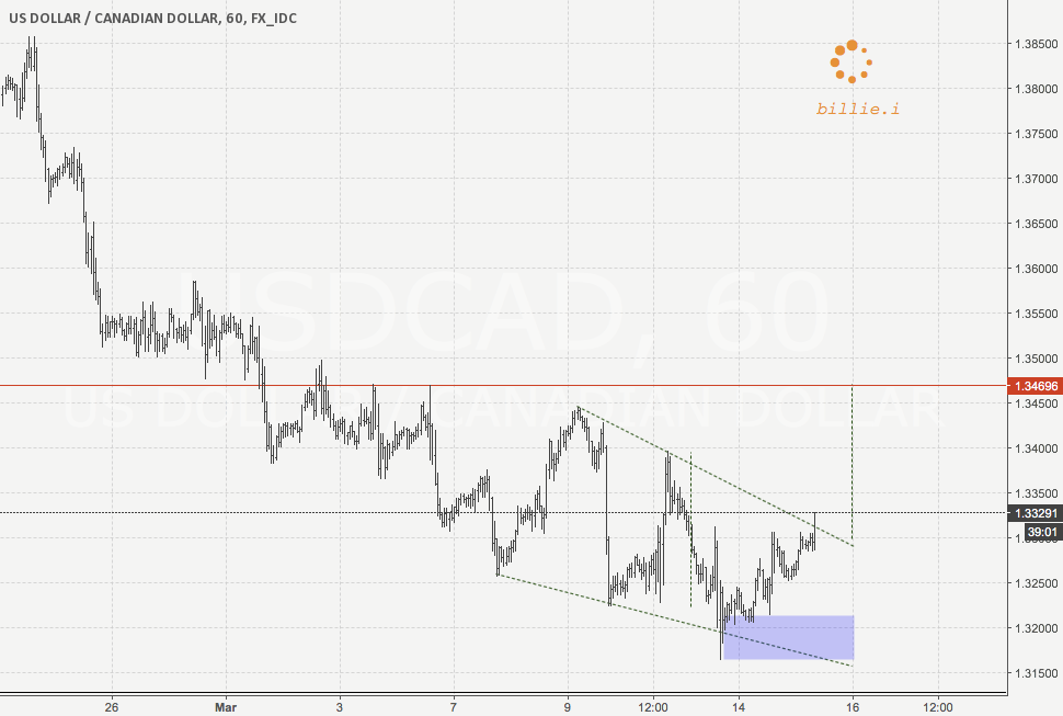 UsdCad long , target 1.3470