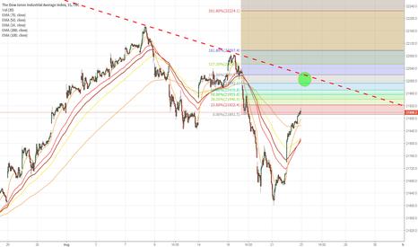 DJI: Long US markets until the gap gets filled then SHORT ! 08/22/17