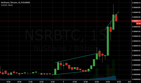 NSRBTC: Bull run for NSRBTC on Poloniex