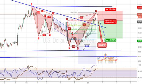 USDJPY:  H4 - Forming BEARISH CRAB