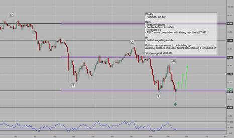 AUDJPY: AUDJPY - Bullish price momentum