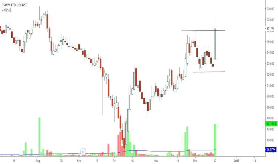 RSWM: RSWM-is a buy