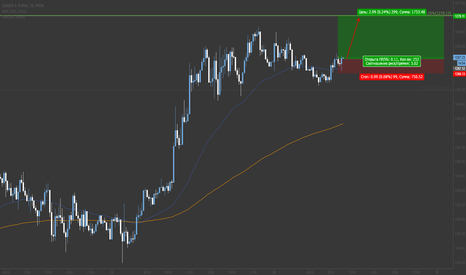 XAUUSD: XAU/USD краткосрочный потенциал