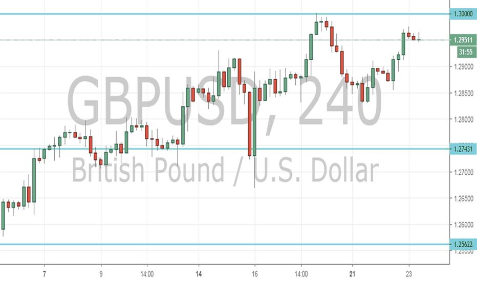 GBPUSD: GBP/USD Outlook (23rd January 2019)