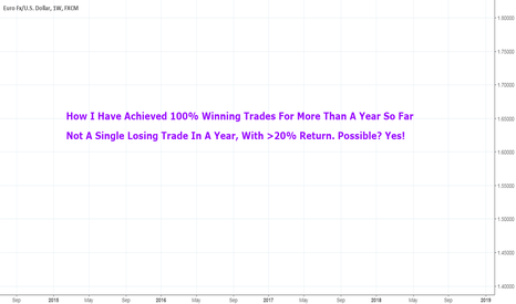 EURUSD: How I Have Achieved 100% Winning Trades For > 1 Yr So Far,Part 1