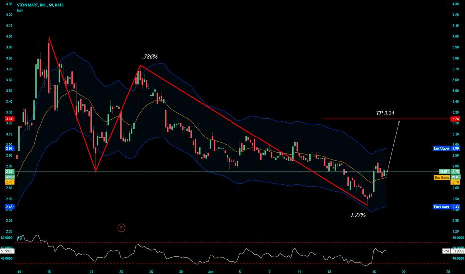 SMRT: AB=CD > Active Trade > Target 3.24