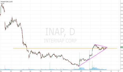 INAP: INAP through BS