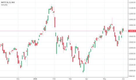 NIFTY: I'M NEW GIVE ME SOME SUGGESION.