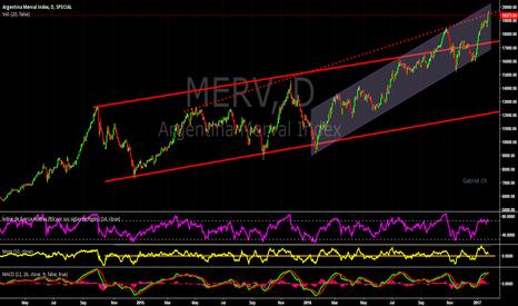 MERV: Merval cierre 19373