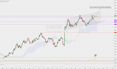 EURGBP: EUR/GBP Possible long ?