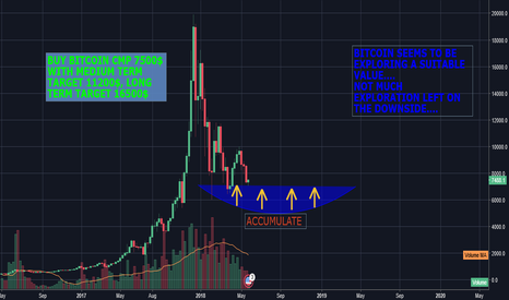BTCUSD: SOMETHINGS CANNOT(SHOULD NOT) BE EXPLAINED