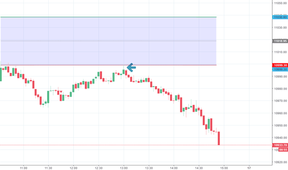 NIFTY: closing session on 16th july