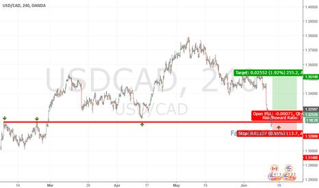 USDCAD: USDCAD. Bullish trends & Fake break down and strong bullish 4H