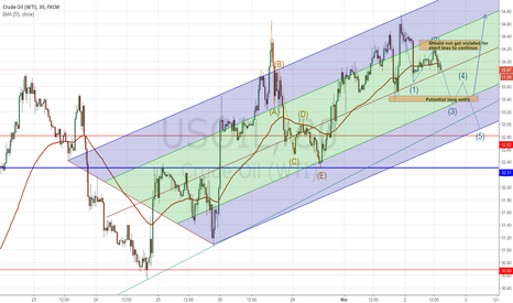 USOIL: Crude in an upward trending channel