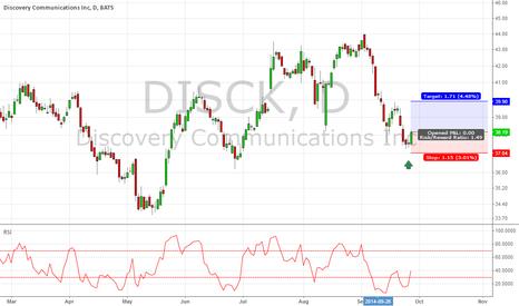 DISCK: DISCK long for short term