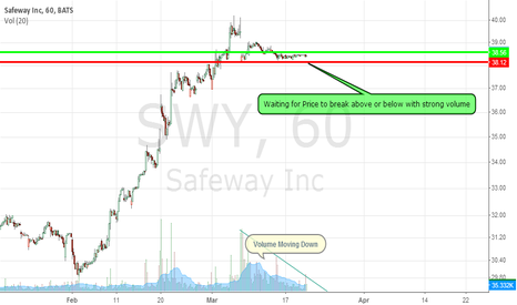 SWY: Looking for Breakout in Safeway