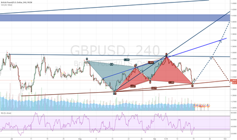 GBPUSD: GU will keep growing even after the Hicup