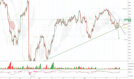 ESP35: Retomando tendencia