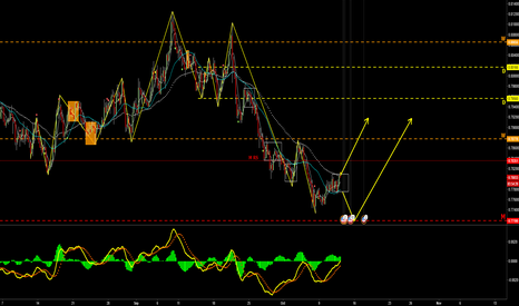 AUDUSD: watch 0.7808