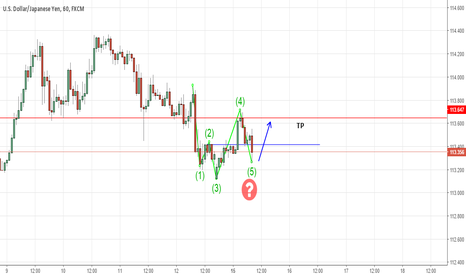 USDJPY: Another UJ 1hr Fractal Possible for today.