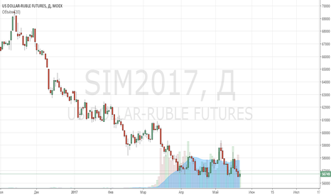 SIM2017: SI