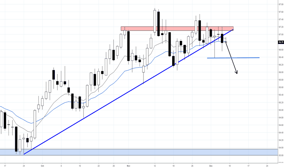 DXY: DXY...WHERE WILL IT FINISH AFTER NFP