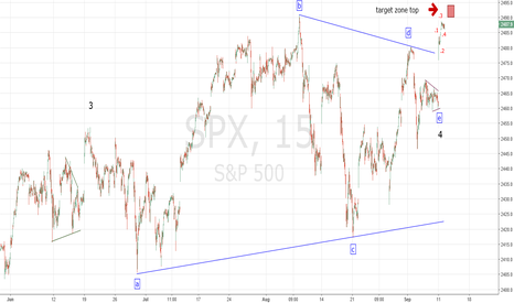 SPX: SPX Post Triangle Thrust Up Targets 2490-2494