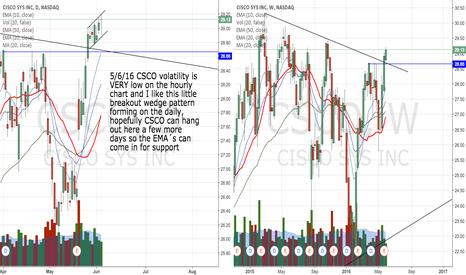 CSCO: CSCO bullish trendline breakut