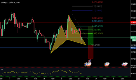 EURUSD: A BULLISH ADVANCED CYPHER PATTERN