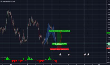 EURAUD: Short term buy
