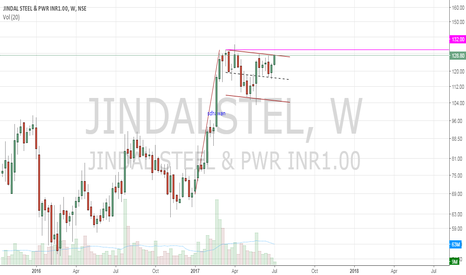 JINDALSTEL: Jindal Steel & power - flag & pole