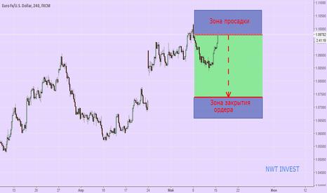 EURUSD: Продажа EUR/USD