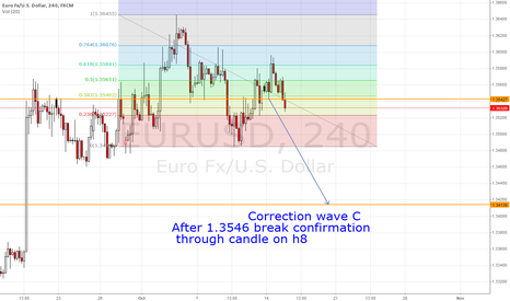 EURUSD: EURUSD wave c idea