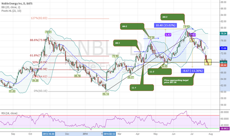 NBL: Will this Megaphone Be a Good Study?